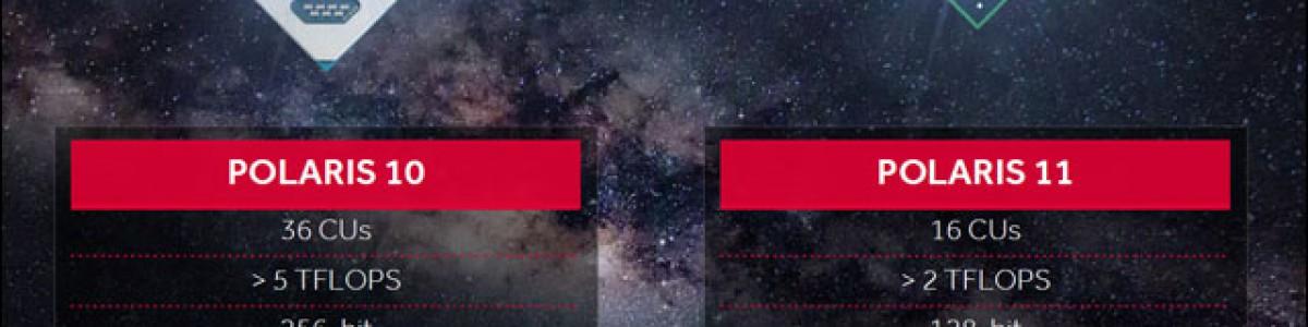 Specifikace čipu Polaris 10 a 11 potvrzeny