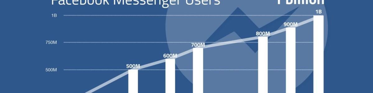Miliarda denně: Messanger, nová meta dobyta
